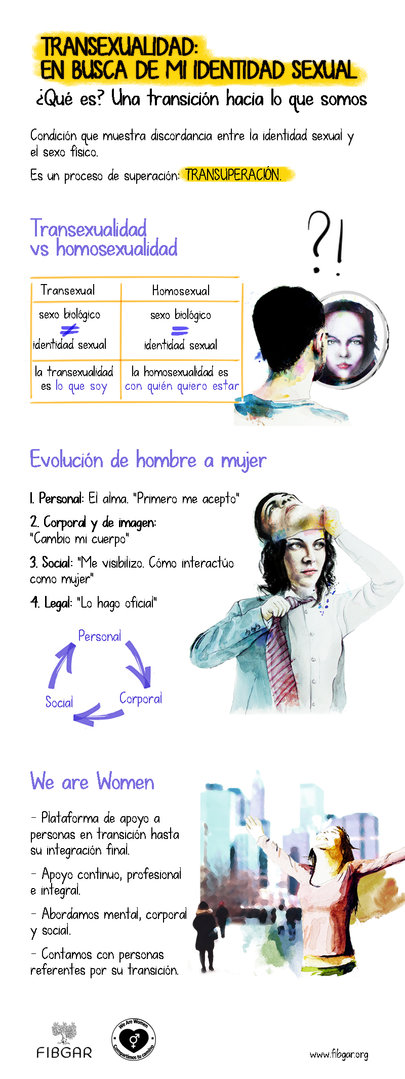 Infografia We Are Women Una transicion-hacia-lo-que-somos